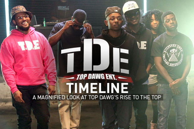 the tde timeline a magnified look at top dawg�s rise to
